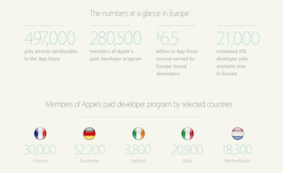 Apple banen