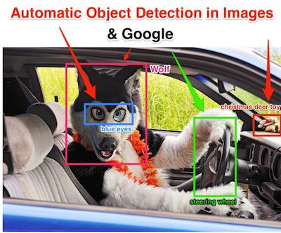 Beeldherkenning software bepaalt straks Google zoekresultaat